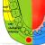 Anesthésie labio-mentonnière et anesthésie du nerf alvéolaire inférieur
