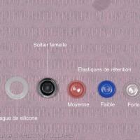 Fig. 1d : composants du « kit » Locator®