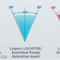 Schéma des tolérances de divergences entre implants avec les différents inserts