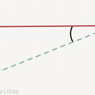 1a. Hypothèse de parallélisme entre le plan défini par le bourrelet et le plan de Camper, transfert par l'arc facial (plan axio-orbitaire, plan du bourrelet de Camper: hypothétique).