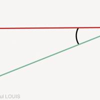 2. Transfert pour une équilibration occlusale. Le plan occlusal est établi (2). Son angle avec le plan axio orbitaire (1) est individuel à chaque cas: arc facial obligatoire!